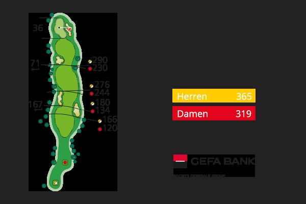 Golfclub Donau-Riss Bahn 8